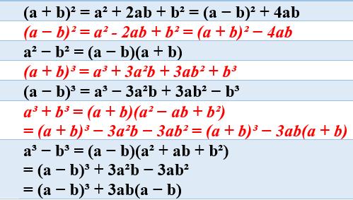 Cách học thuộc 7 hằng đẳng thức đáng nhớ