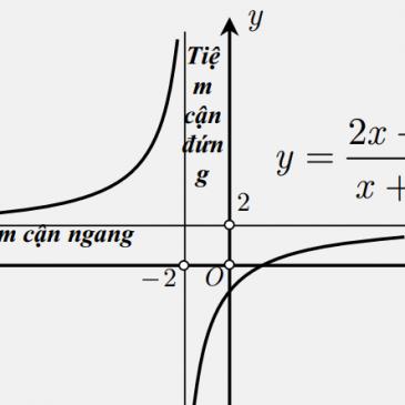 Cách tìm tiệm cận đứng và tiệm cận ngang của hàm số