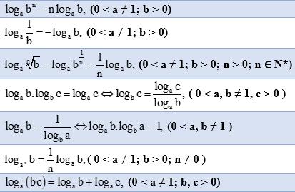 Bảng các công thức logarit lớp 12