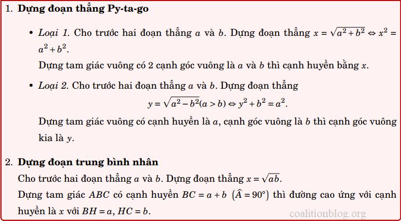hệ thức lượng trong tam giác vuông lớp 9